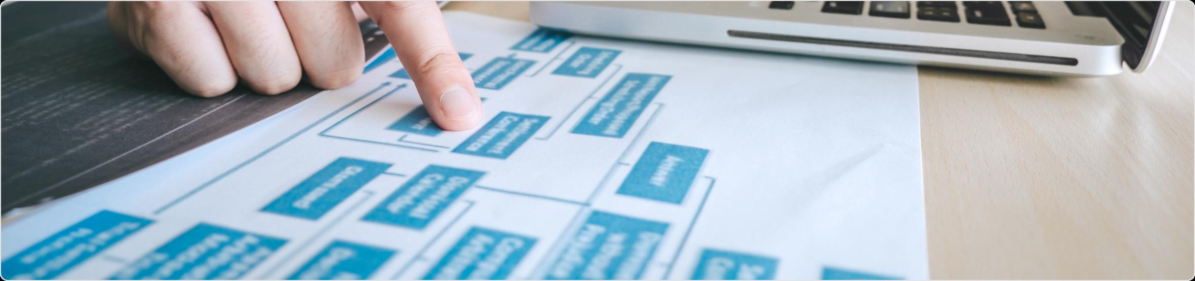 Conception UX-UI : Démarrer votre projet digital